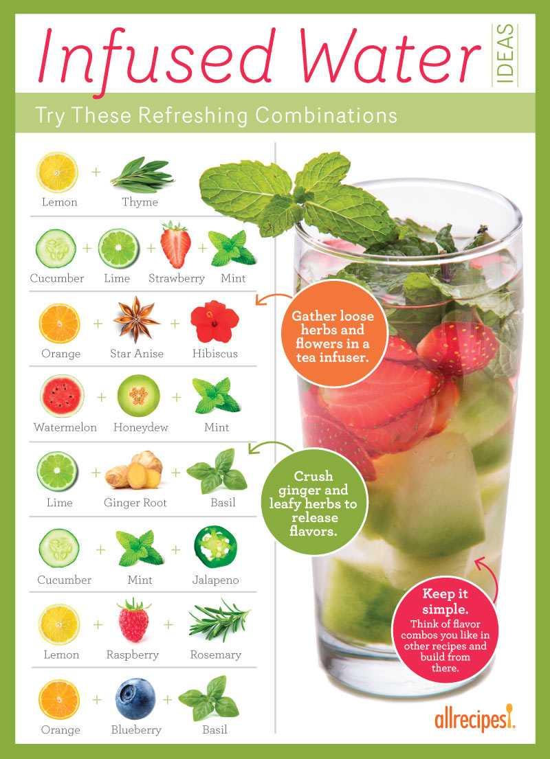 Four Ways To Make Water Taste Better